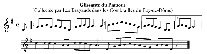 1-3b_courant_6_Glissante_Parsous
