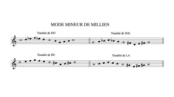14-MINEUR-DE-MILLIEN